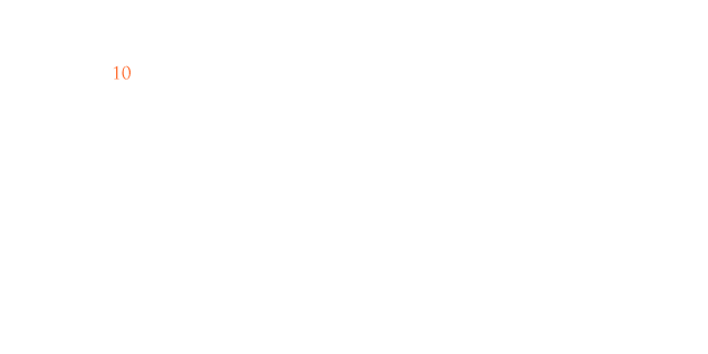 2/10 10 SOUNDS OF LIFE SCIENCE RESERCH PARK | RESERCH PARK Music by no.9