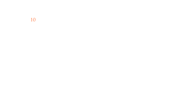3/10 10 SOUNDS OF LIFE SCIENCE VIGILANCE & QUALITY | VIGILANCE & QUALITY Music by STUDIO APARTMENT