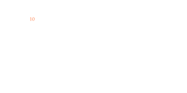 6/10 10 SOUNDS OF LIFE SCIENCE GLOBAL SPECIALITY PHARAMACEUTICAL COMPANY | GLOBAL SPECIALITY PHARAMACEUTICAL COMPANY Music by blanc.