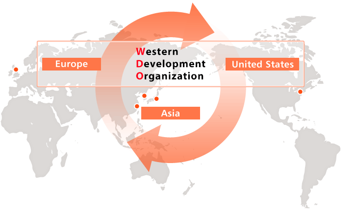 Western Development Organization